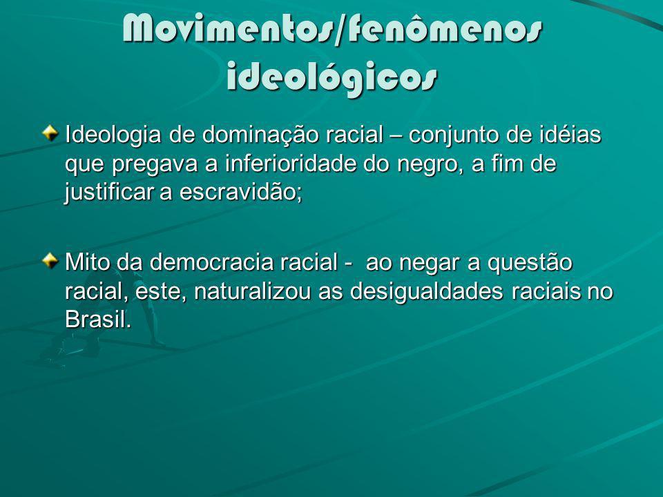 Movimentos/fenômenos ideológicos