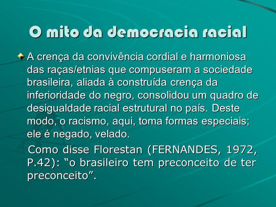 O mito da democracia racial