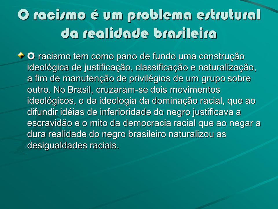 O racismo é um problema estrutural da realidade brasileira