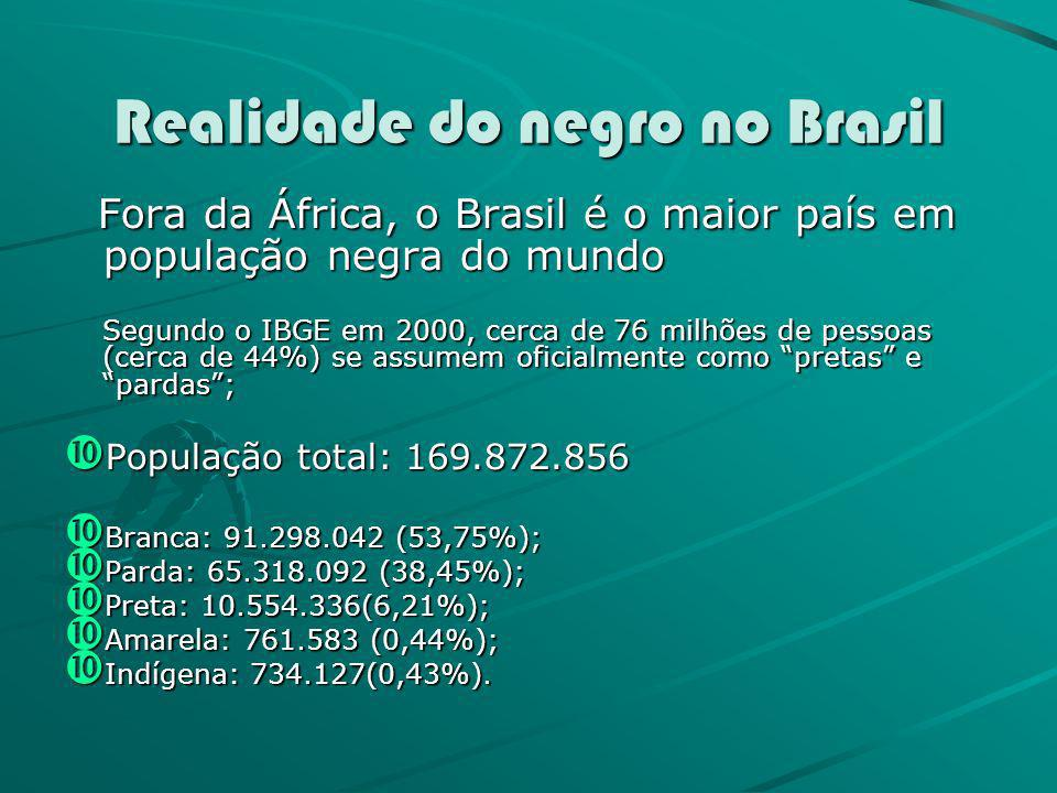Realidade do negro no Brasil