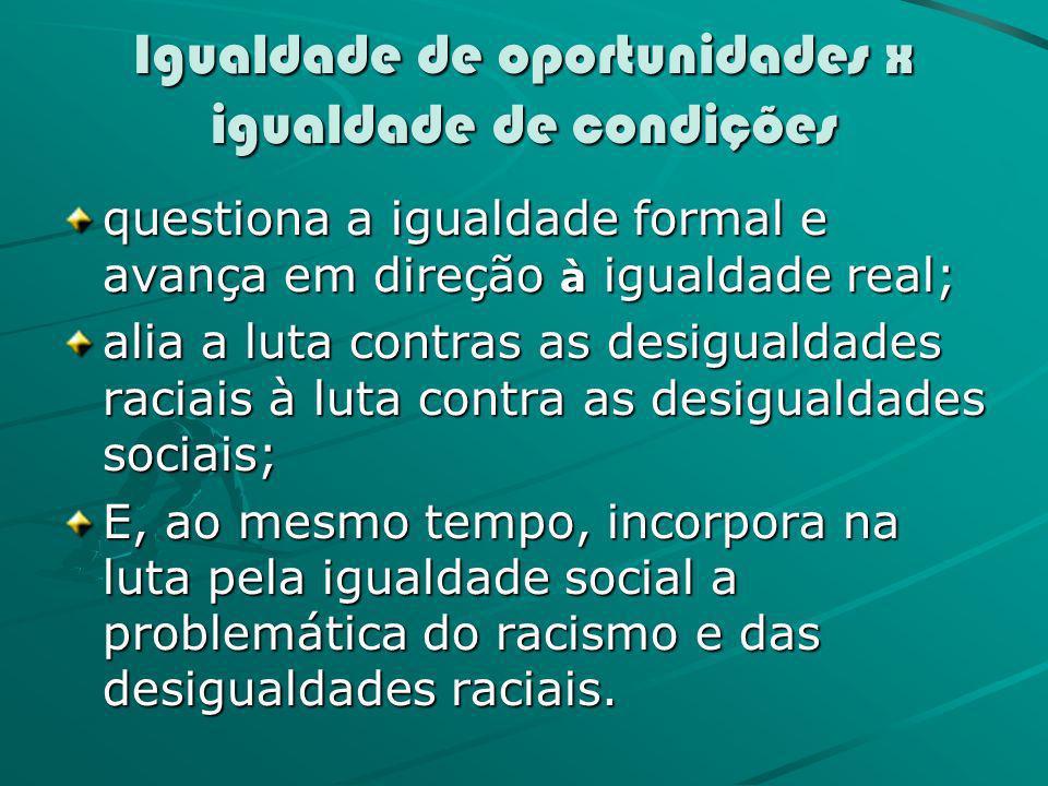 Igualdade de oportunidades x igualdade de condições