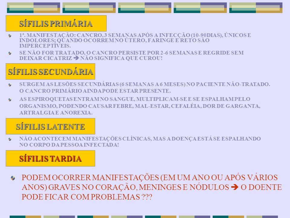 SÍFILIS PRIMÁRIA SÍFILIS SECUNDÁRIA SÍFILIS LATENTE SÍFILIS TARDIA