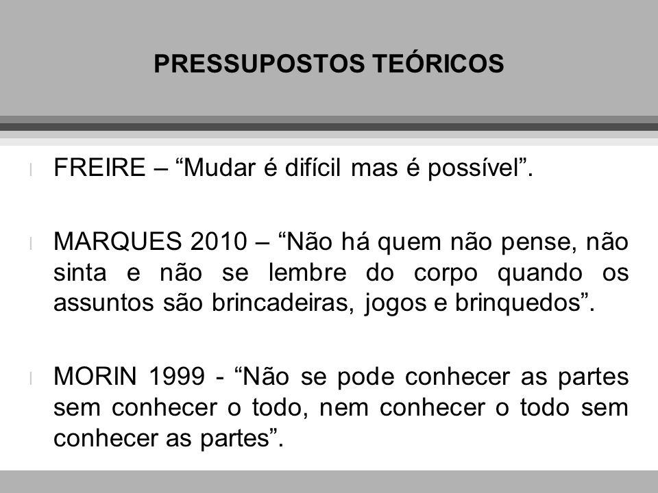 PRESSUPOSTOS TEÓRICOS