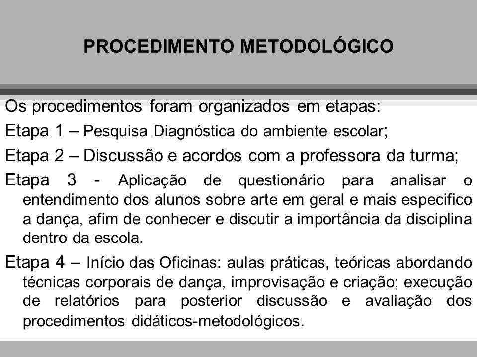 PROCEDIMENTO METODOLÓGICO
