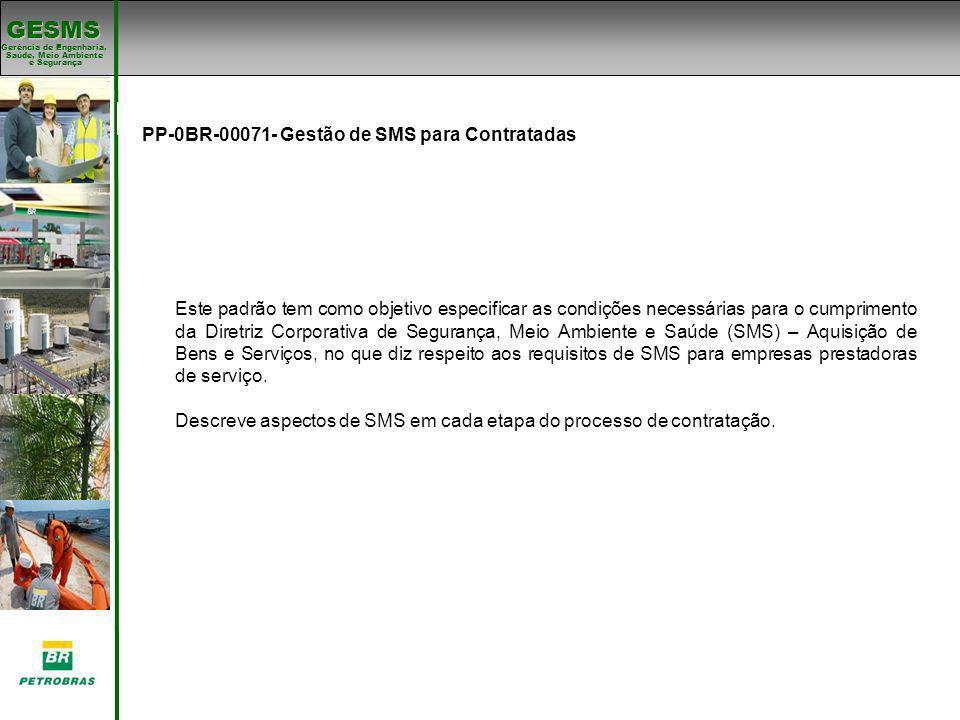 PP-0BR-00071- Gestão de SMS para Contratadas