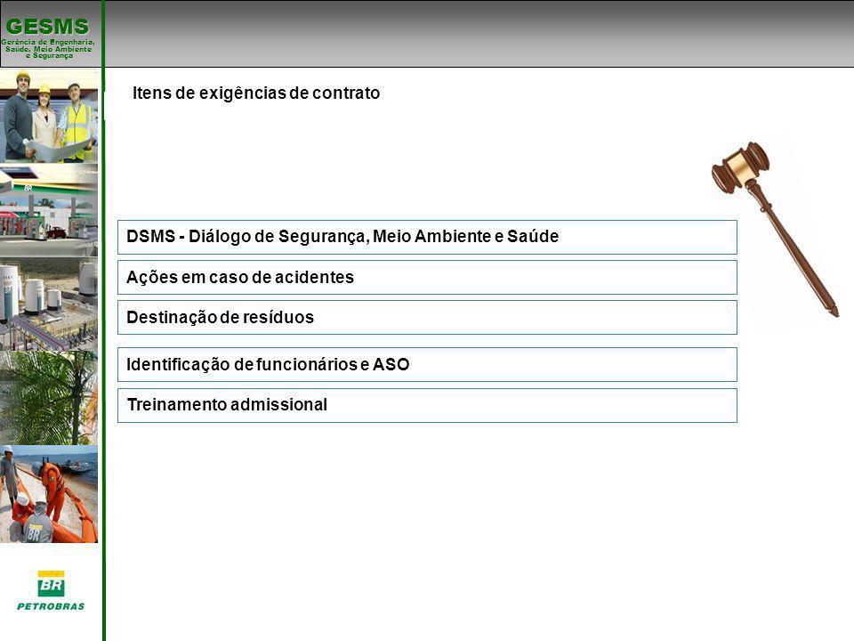 Itens de exigências de contrato Padrões de SMS Padrões de SMS