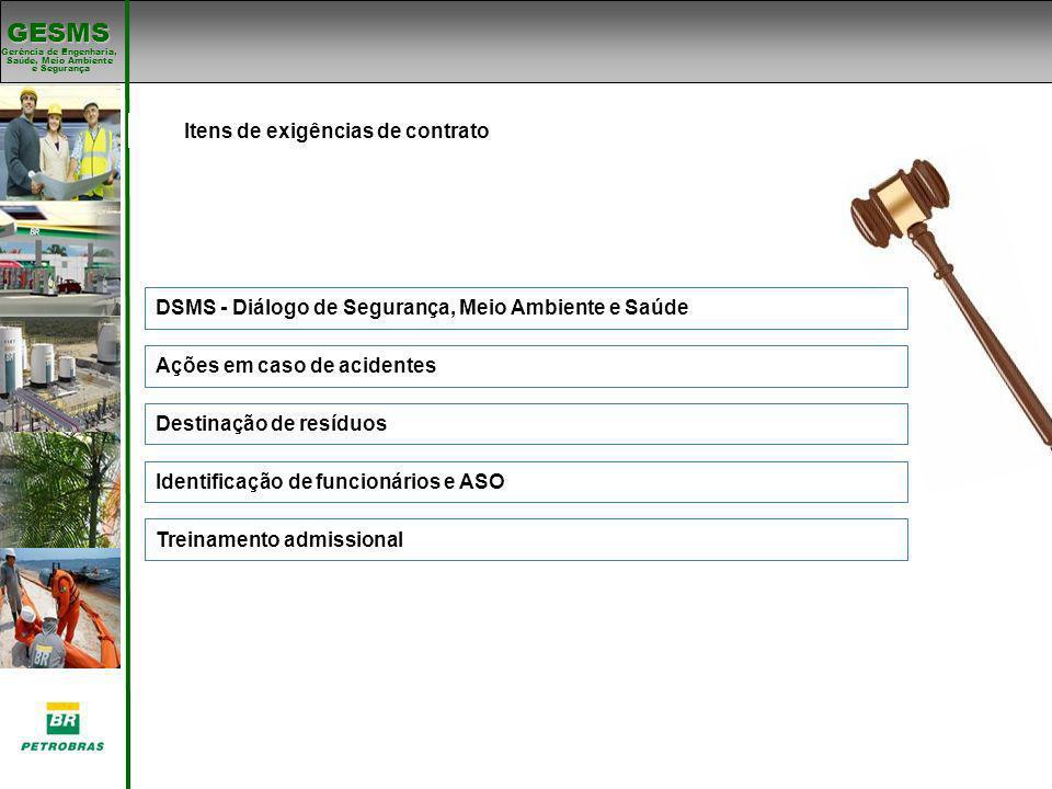 Itens de exigências de contrato Padrões de SMS