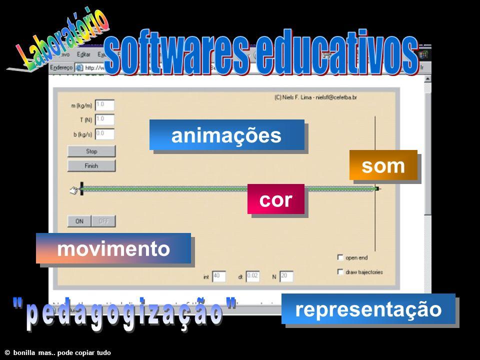 Laboratório softwares educativos pedagogização animações som cor
