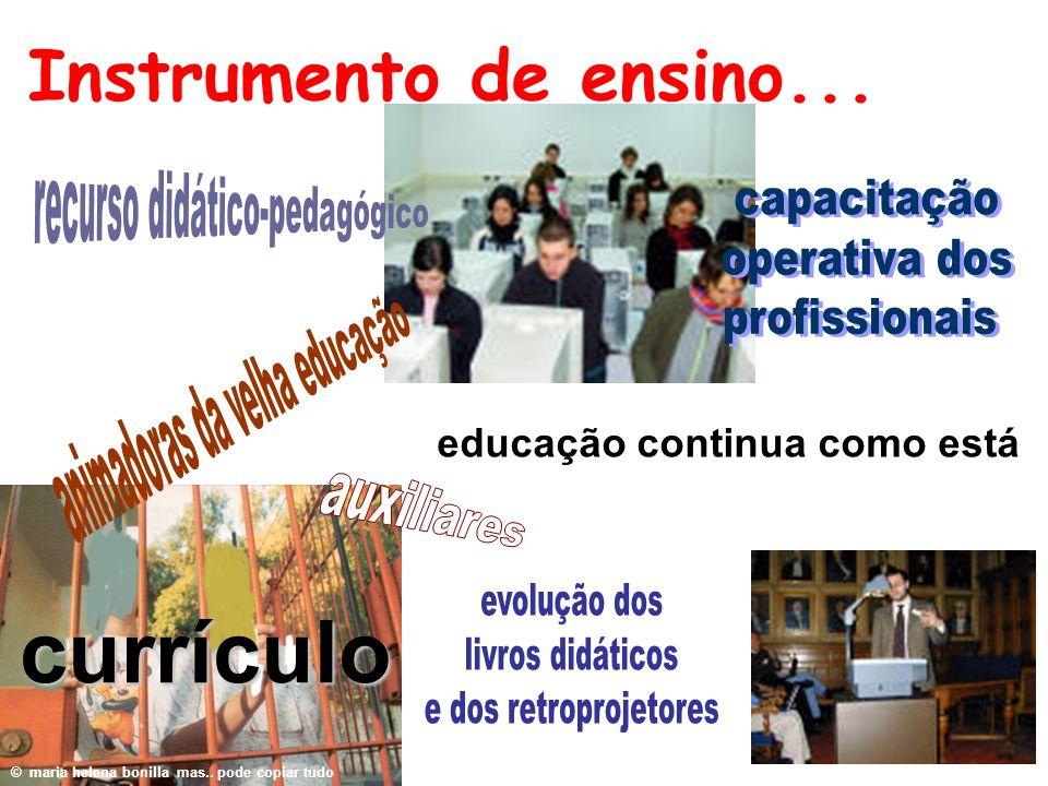 currículo Instrumento de ensino... recurso didático-pedagógico