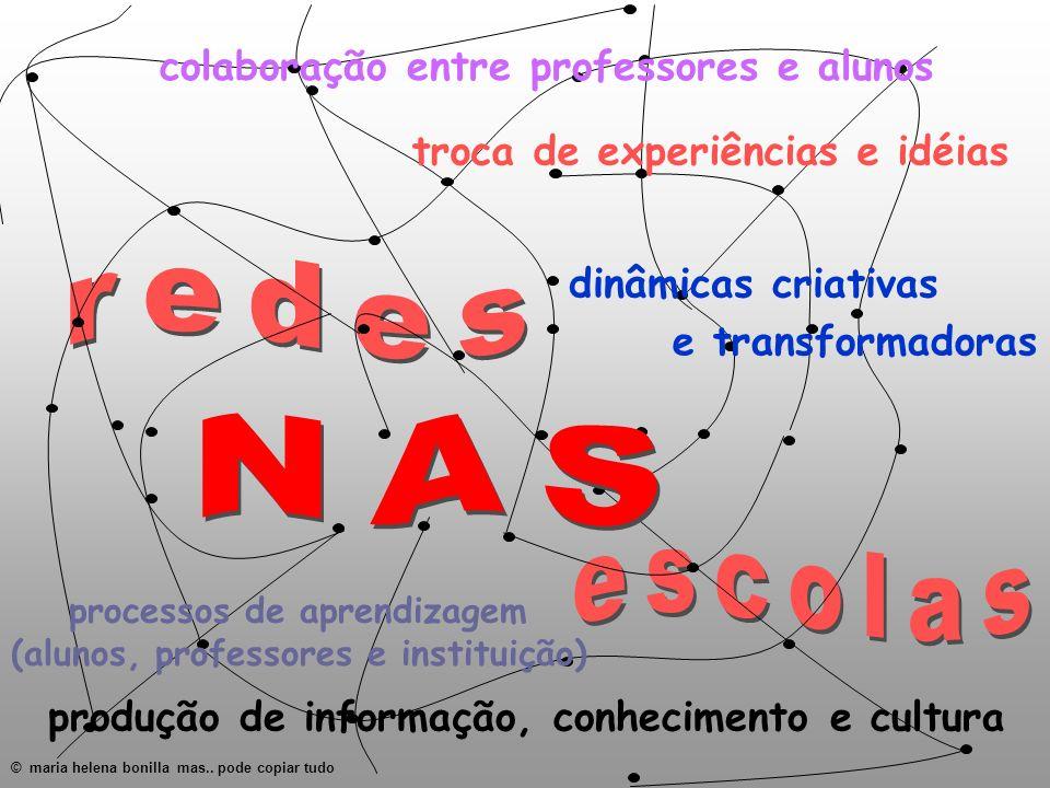 processos de aprendizagem (alunos, professores e instituição)