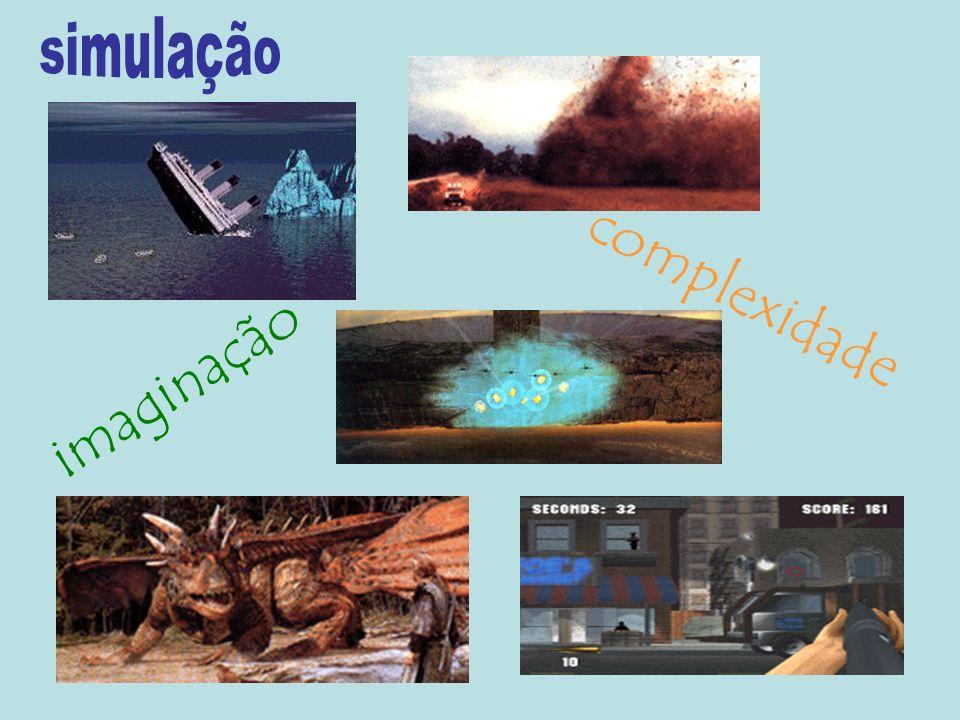 simulação complexidade imaginação