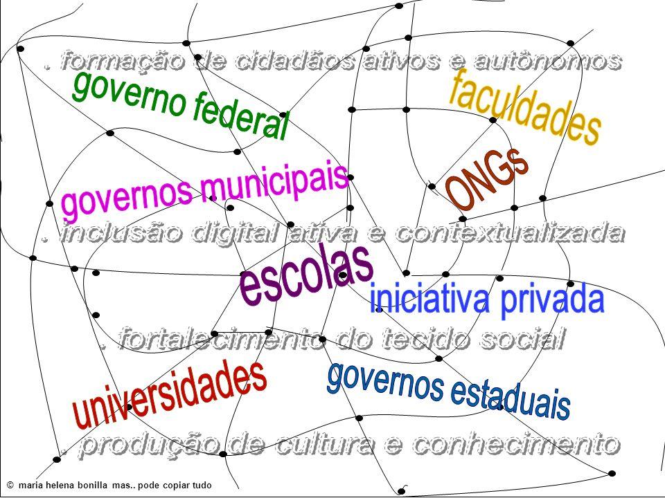 . formação de cidadãos ativos e autônomos governo federal faculdades