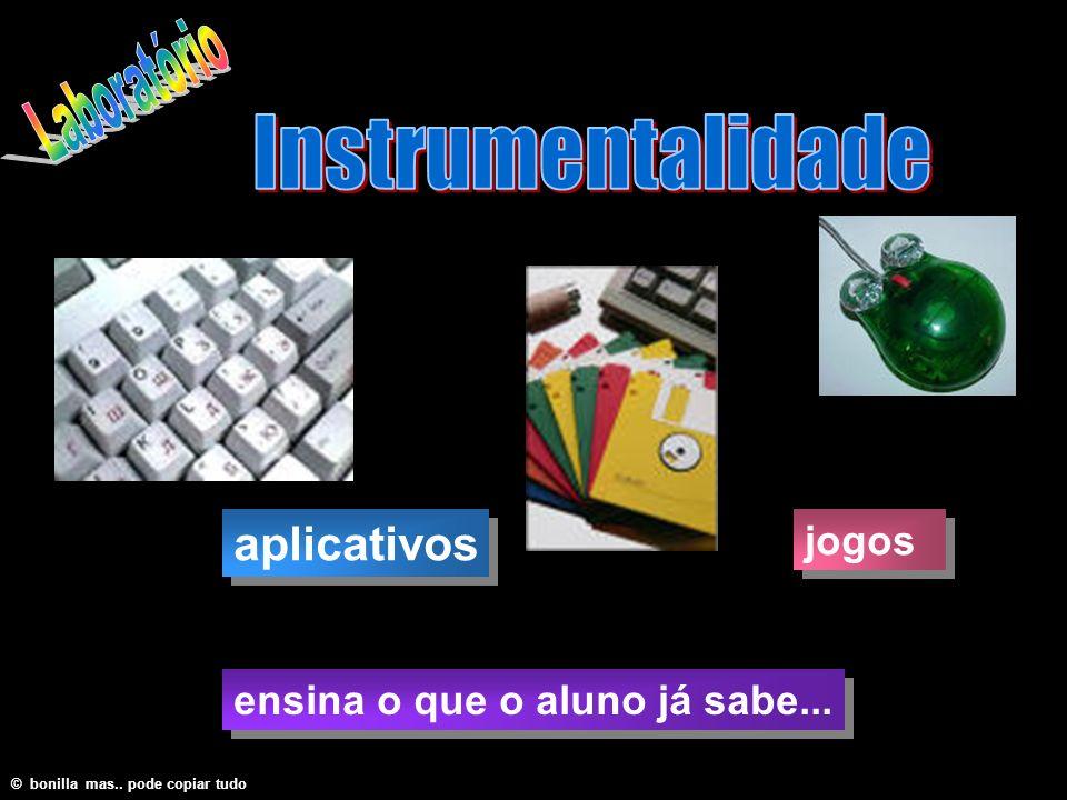 Laboratório Instrumentalidade aplicativos jogos