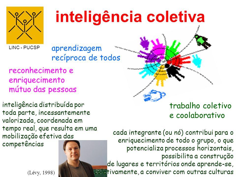 inteligência coletiva