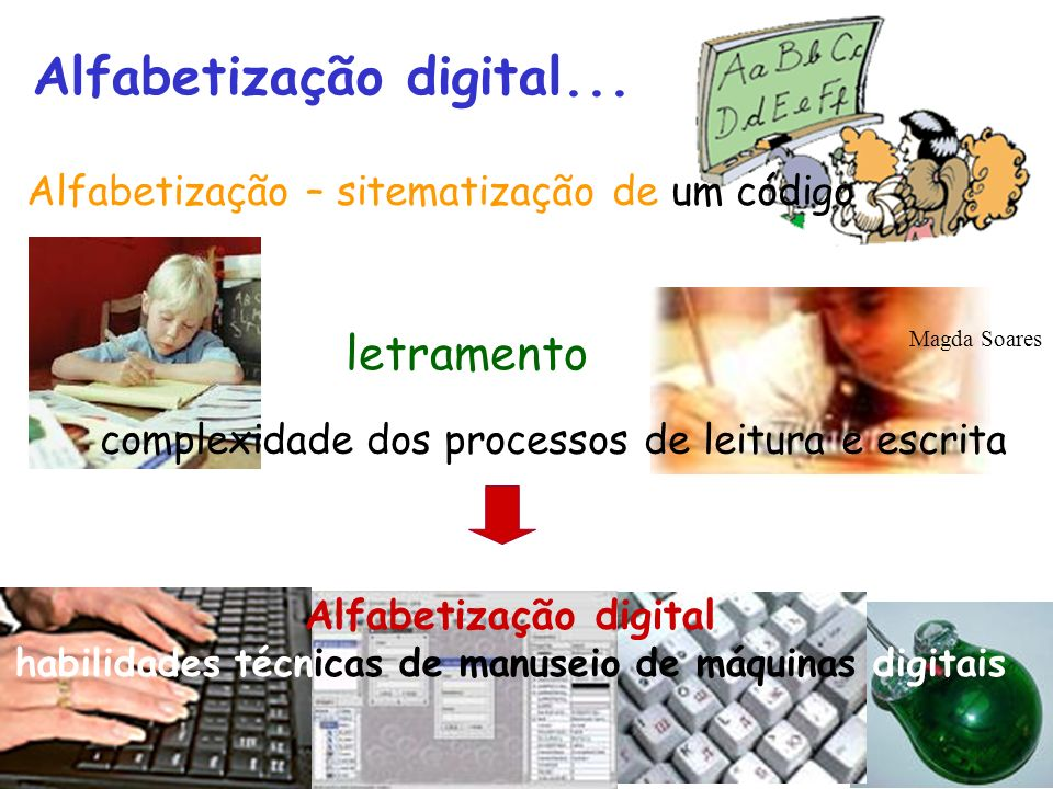 Alfabetização digital...