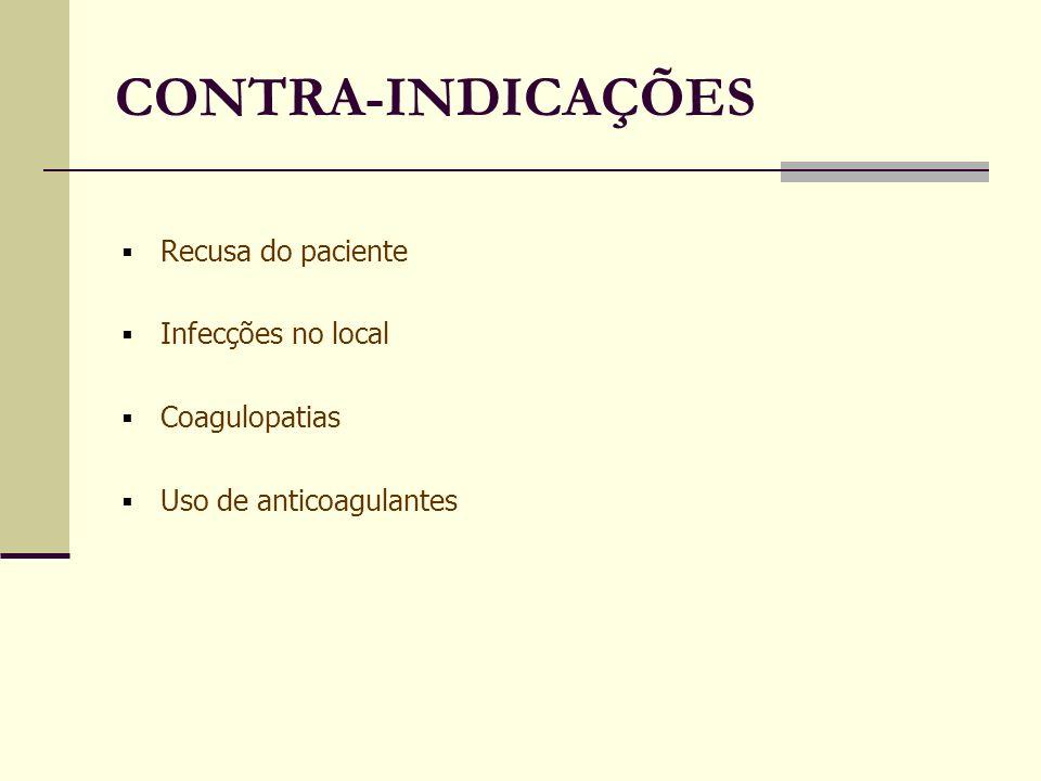 CONTRA-INDICAÇÕES Recusa do paciente Infecções no local Coagulopatias