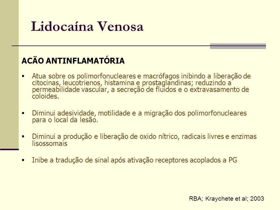 Lidocaína Venosa ACÃO ANTINFLAMATÓRIA