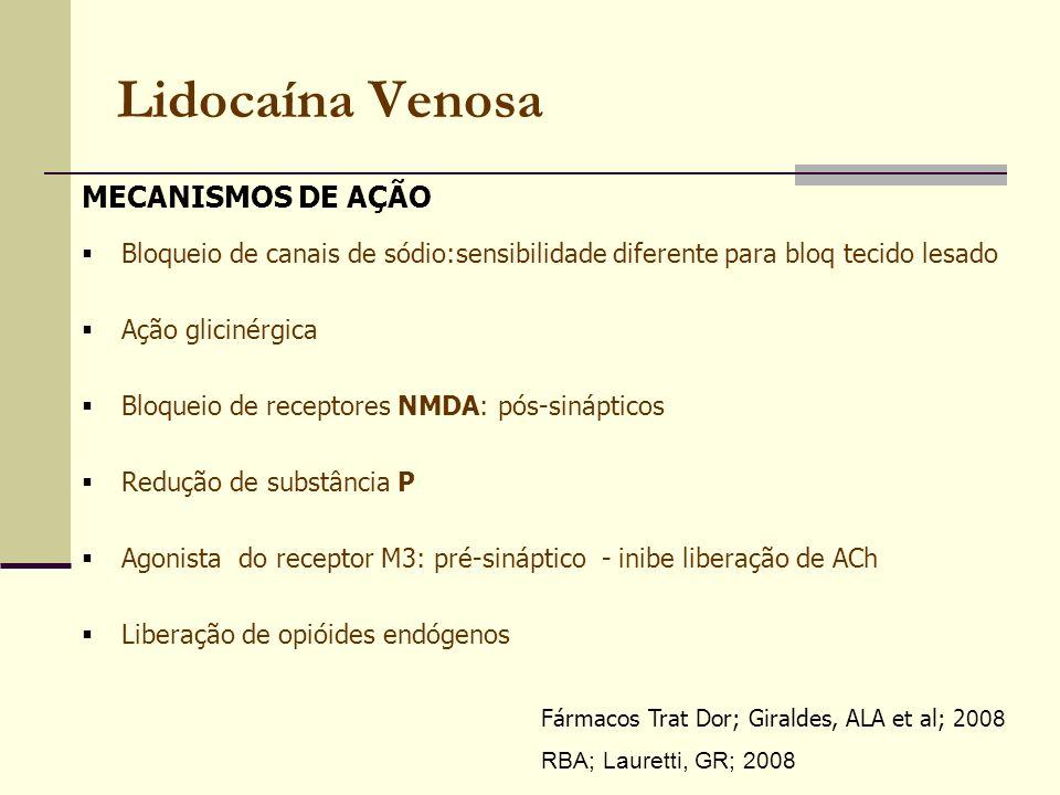 Lidocaína Venosa MECANISMOS DE AÇÃO