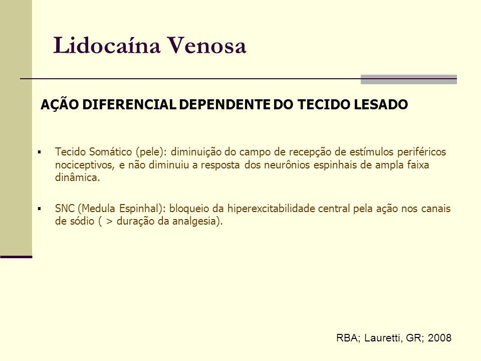 Lidocaína Venosa AÇÃO DIFERENCIAL DEPENDENTE DO TECIDO LESADO