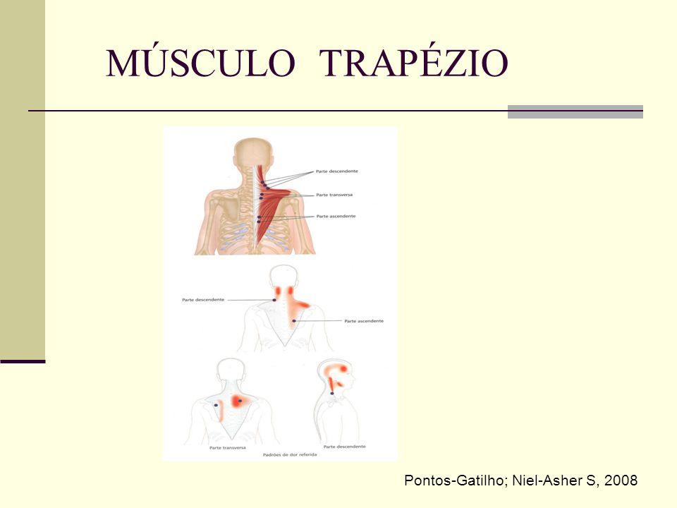 MÚSCULO TRAPÉZIO Pontos-Gatilho; Niel-Asher S, 2008