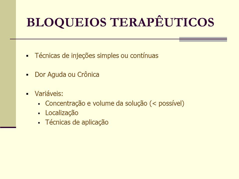 BLOQUEIOS TERAPÊUTICOS