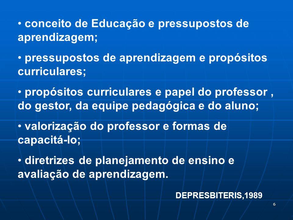 conceito de Educação e pressupostos de aprendizagem;
