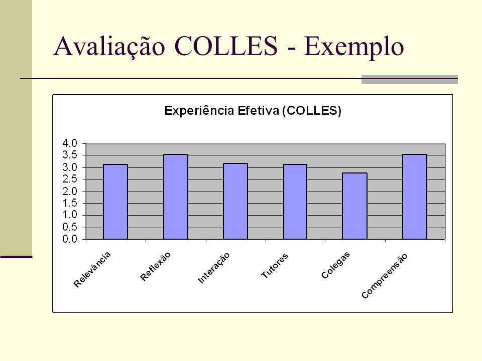 Avaliação COLLES - Exemplo