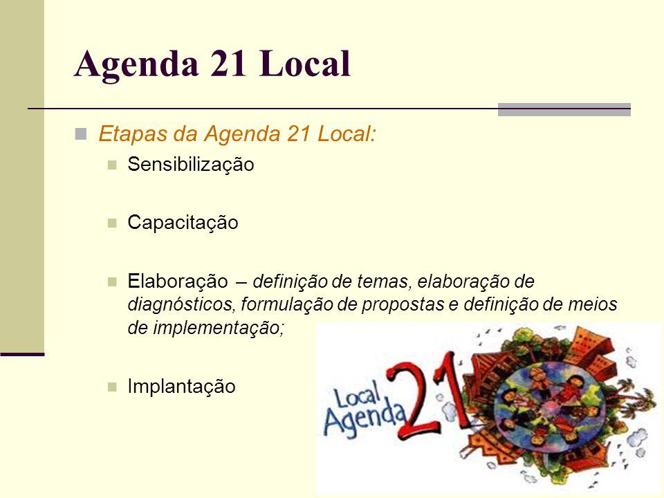 Agenda 21 Local Etapas da Agenda 21 Local: Sensibilização Capacitação