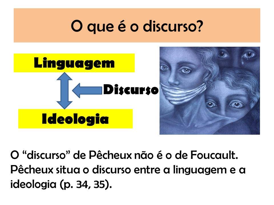 O que é o discurso Linguagem Ideologia Discurso