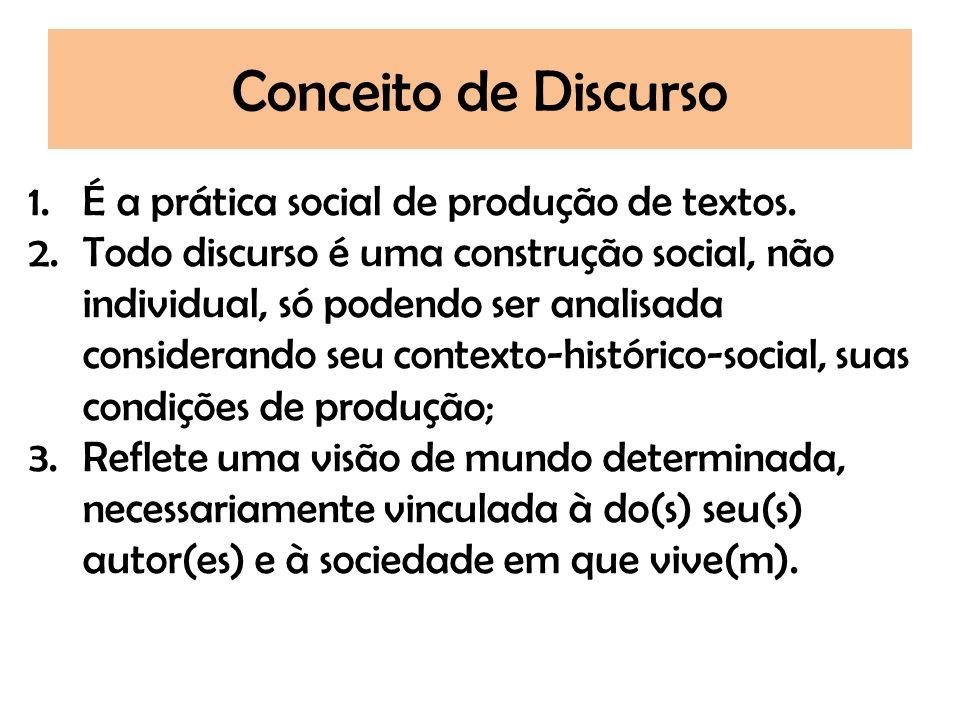 Conceito de Discurso É a prática social de produção de textos.