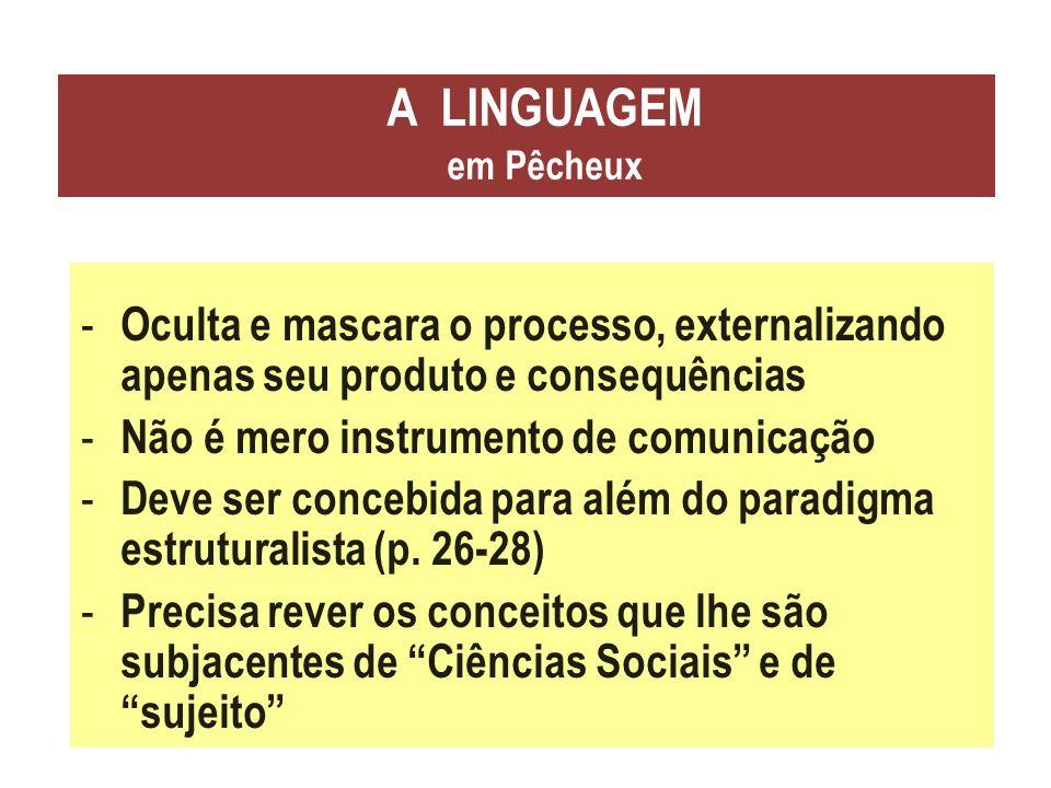 A LINGUAGEM em Pêcheux Oculta e mascara o processo, externalizando apenas seu produto e consequências.