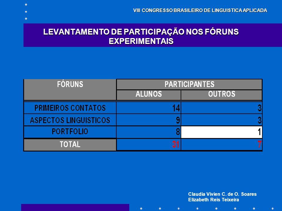 LEVANTAMENTO DE PARTICIPAÇÃO NOS FÓRUNS EXPERIMENTAIS