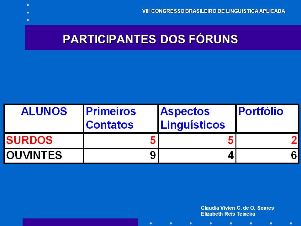 PARTICIPANTES DOS FÓRUNS