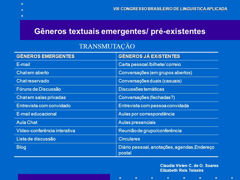 Gêneros textuais emergentes/ pré-existentes