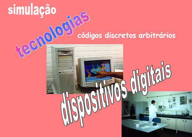 dispositivos digitais