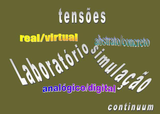 tensões real/virtual abstrato/concreto Laboratório simulação analógico/digital continuum