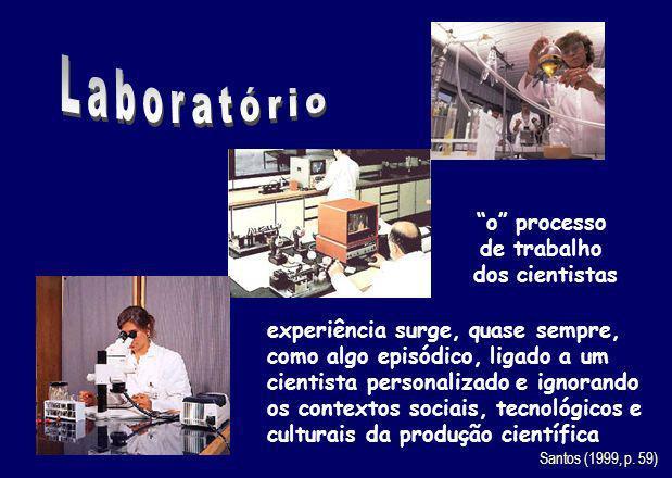 Laboratório o processo de trabalho dos cientistas