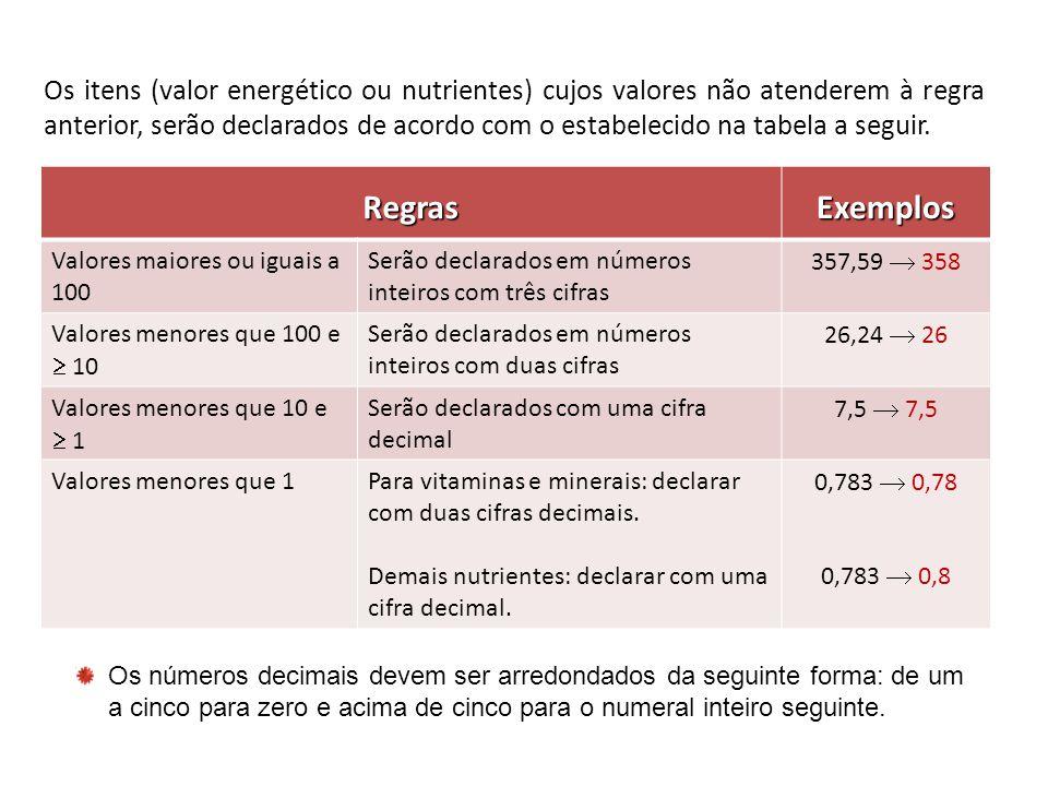 Os itens (valor energético ou nutrientes) cujos valores não atenderem à regra anterior, serão declarados de acordo com o estabelecido na tabela a seguir.