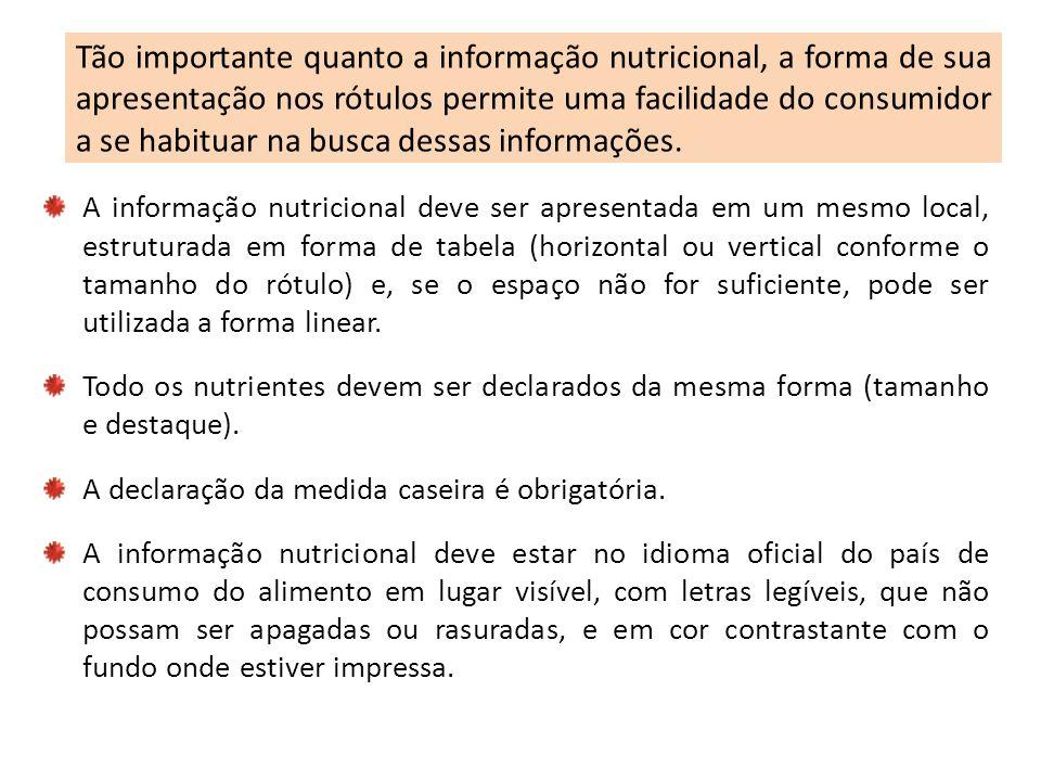 Tão importante quanto a informação nutricional, a forma de sua apresentação nos rótulos permite uma facilidade do consumidor a se habituar na busca dessas informações.