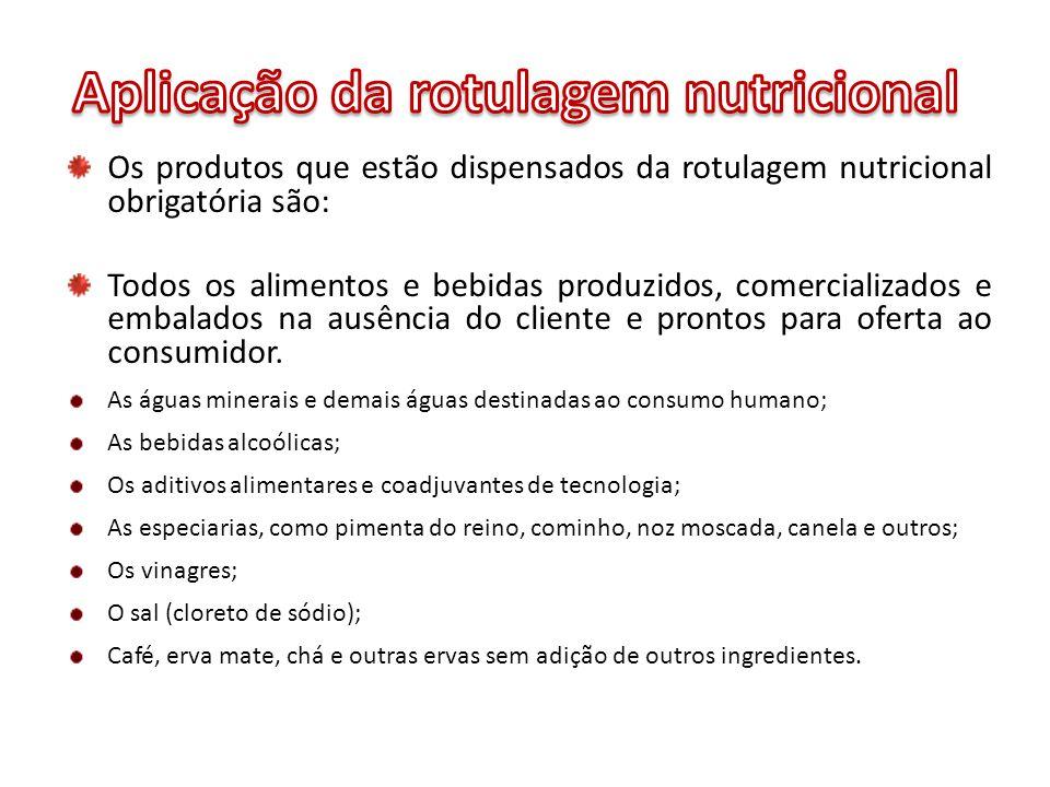 Aplicação da rotulagem nutricional