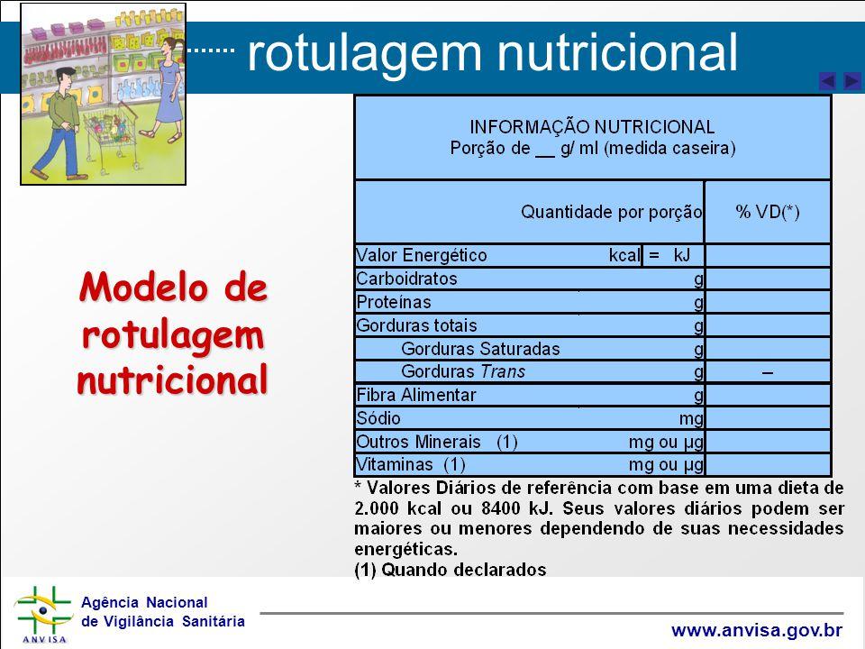 Modelo de rotulagem nutricional