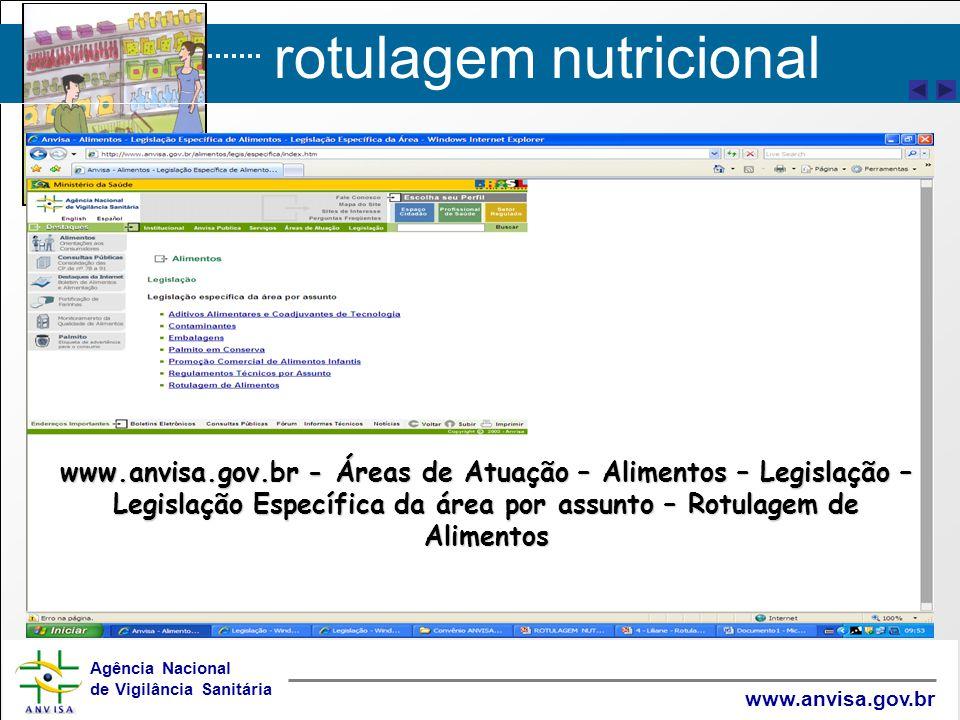 Informações do sítio eletrônico ANVISA