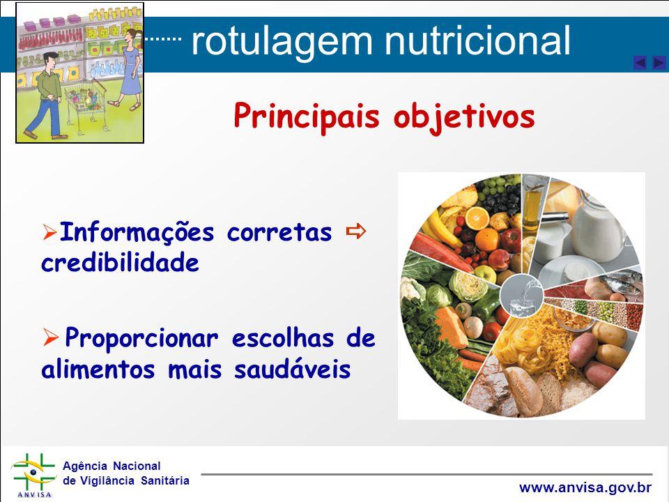 Principais objetivos Proporcionar escolhas de alimentos mais saudáveis