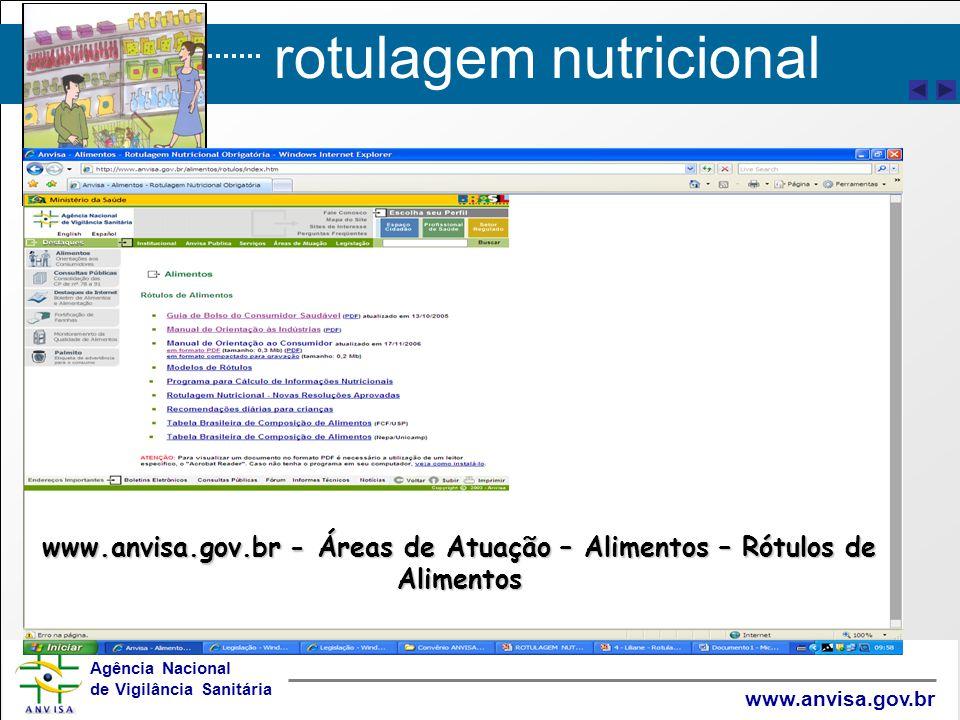 www.anvisa.gov.br - Áreas de Atuação – Alimentos – Rótulos de Alimentos