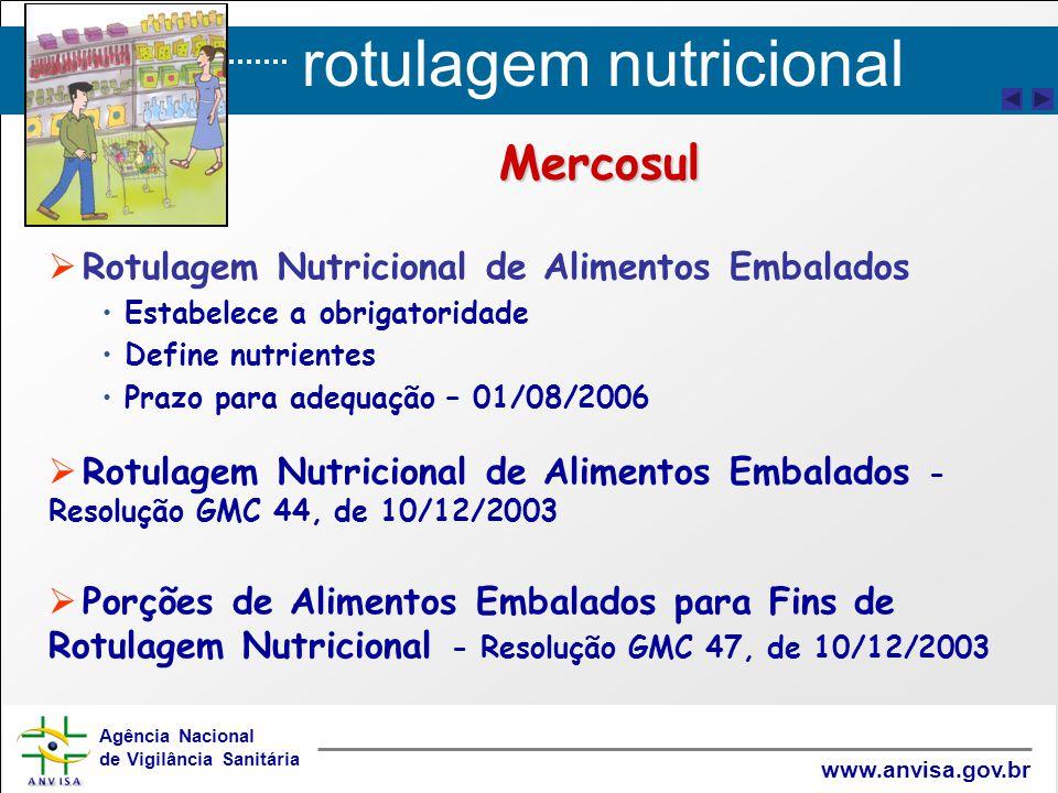 Mercosul Rotulagem Nutricional de Alimentos Embalados