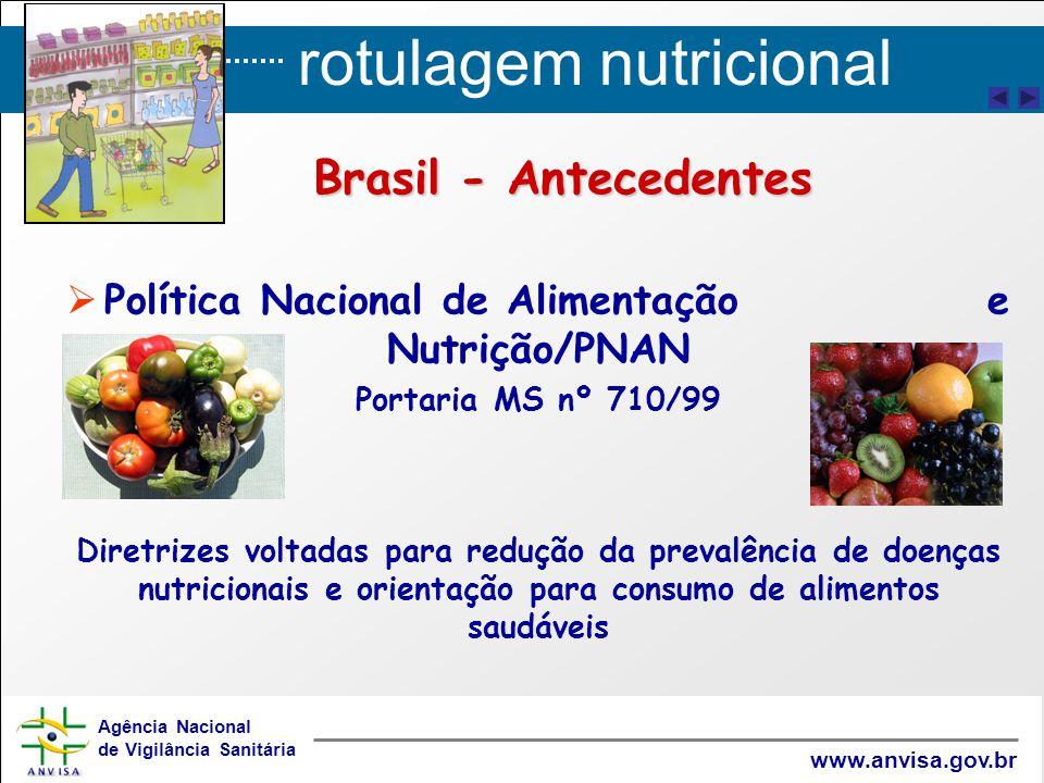 Política Nacional de Alimentação e Nutrição/PNAN