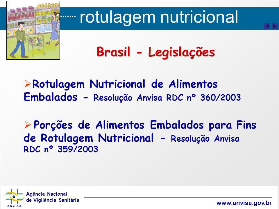 Brasil - Legislações Rotulagem Nutricional de Alimentos Embalados - Resolução Anvisa RDC nº 360/2003.