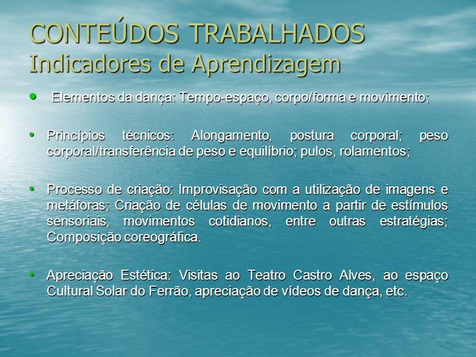 CONTEÚDOS TRABALHADOS Indicadores de Aprendizagem