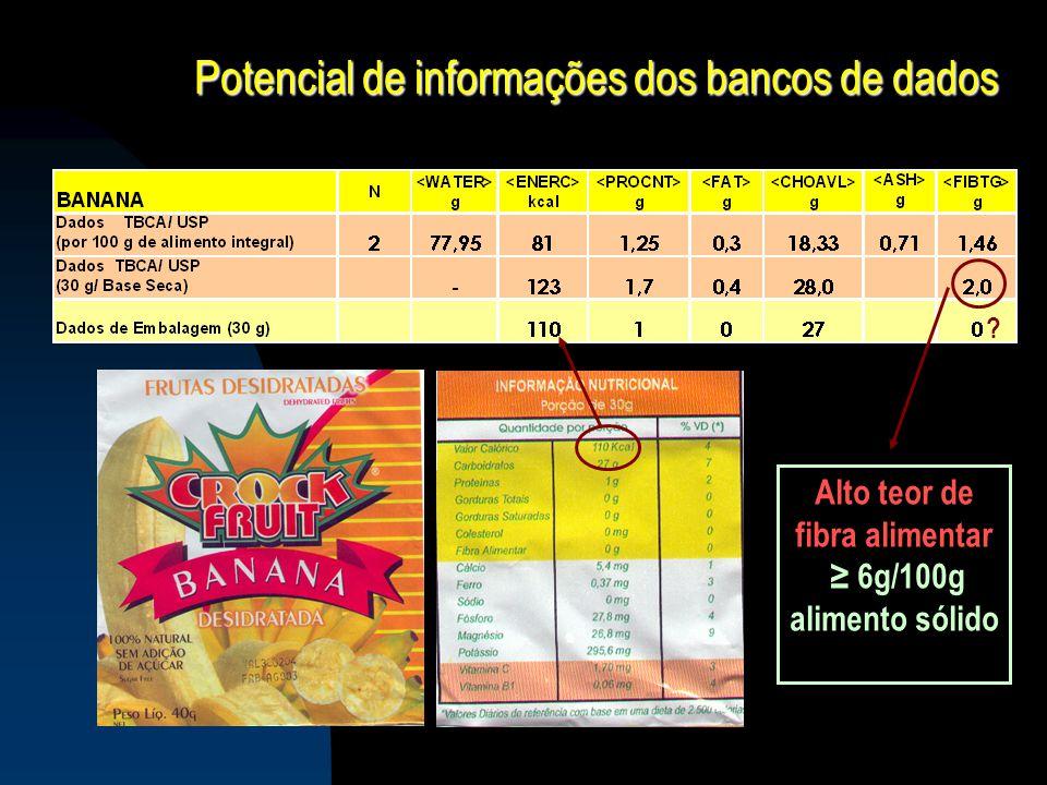 Potencial de informações dos bancos de dados
