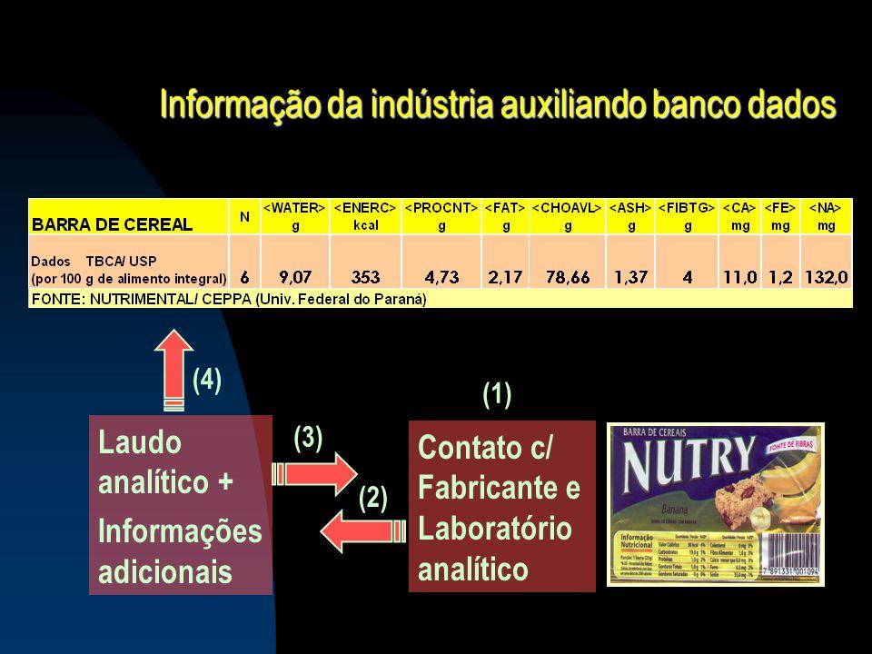 Informação da indústria auxiliando banco dados